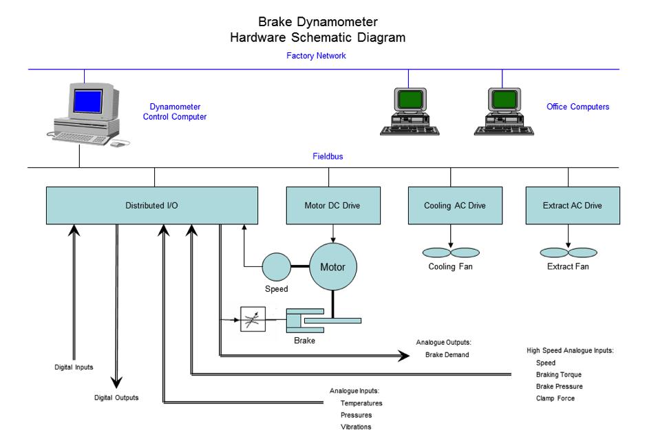 VTC-Dyno-Diagram2